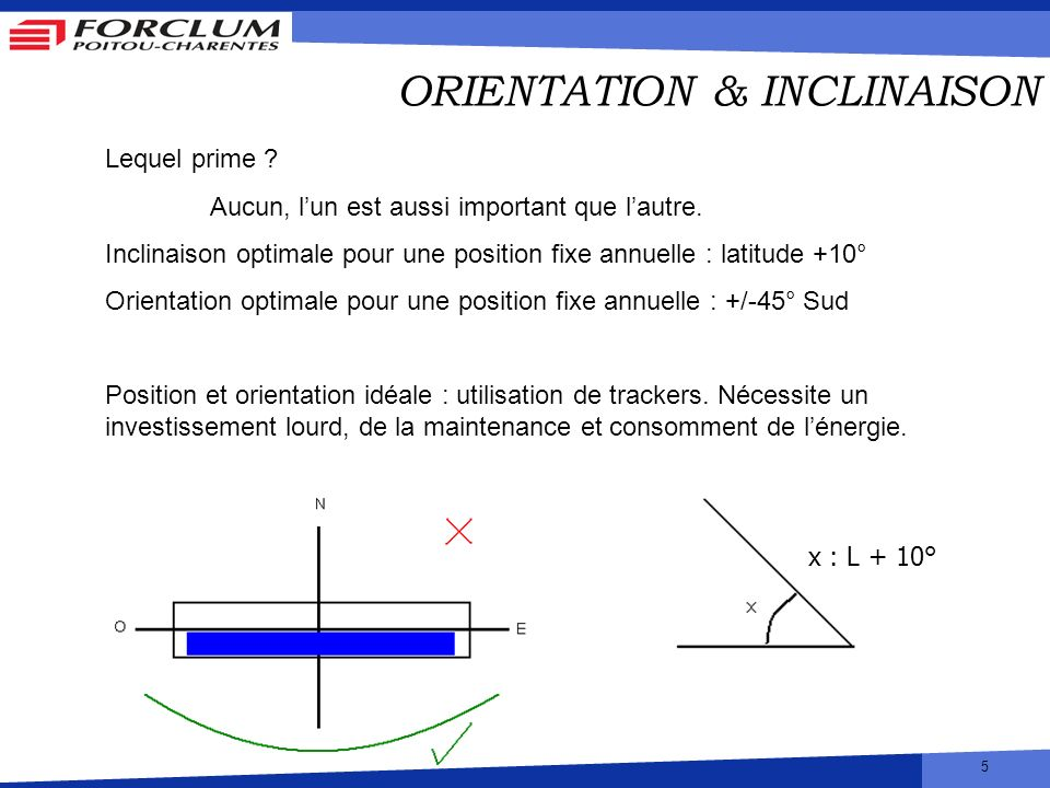 ORIENTATION & INCLINAISON