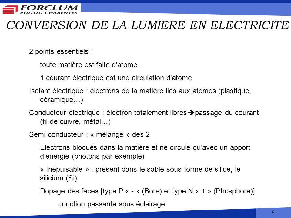 CONVERSION DE LA LUMIERE EN ELECTRICITE