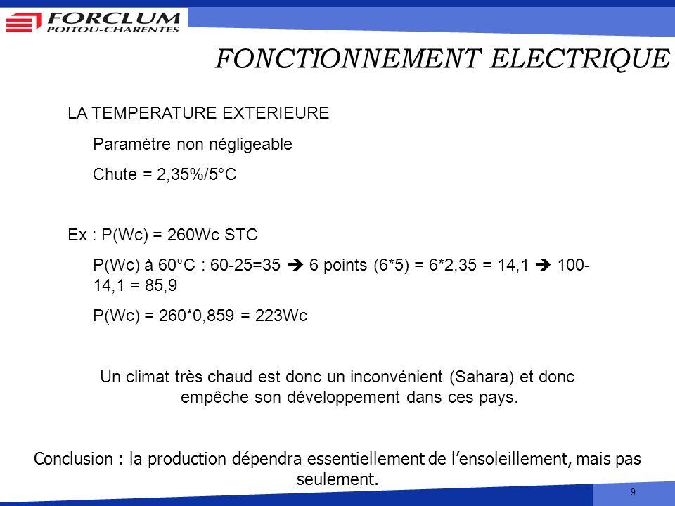 FONCTIONNEMENT ELECTRIQUE