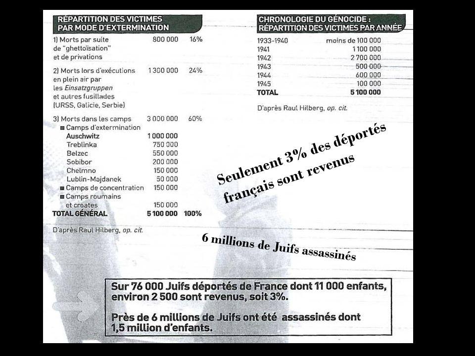 Seulement 3% des déportés français sont revenus