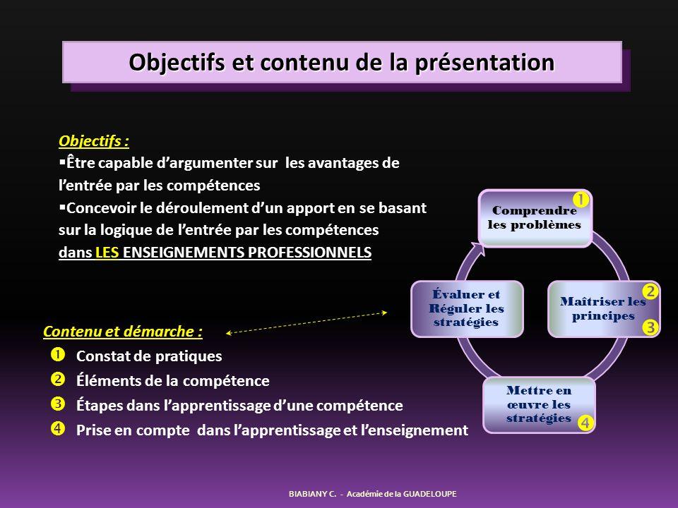 Objectifs et contenu de la présentation