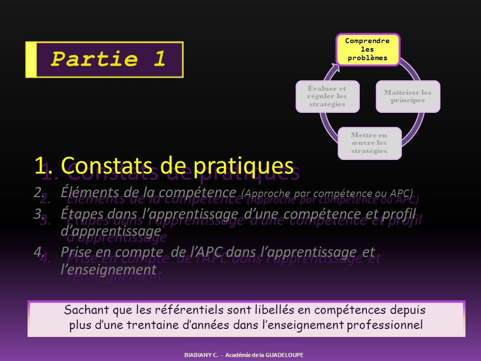 Constats de pratiques Partie 1