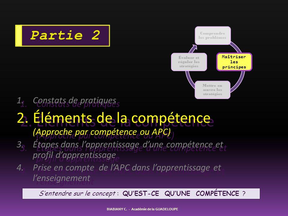 Éléments de la compétence (Approche par compétence ou APC)