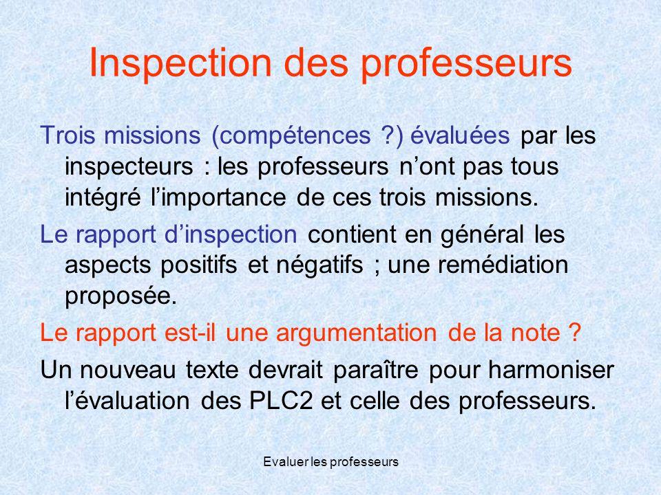 Inspection des professeurs