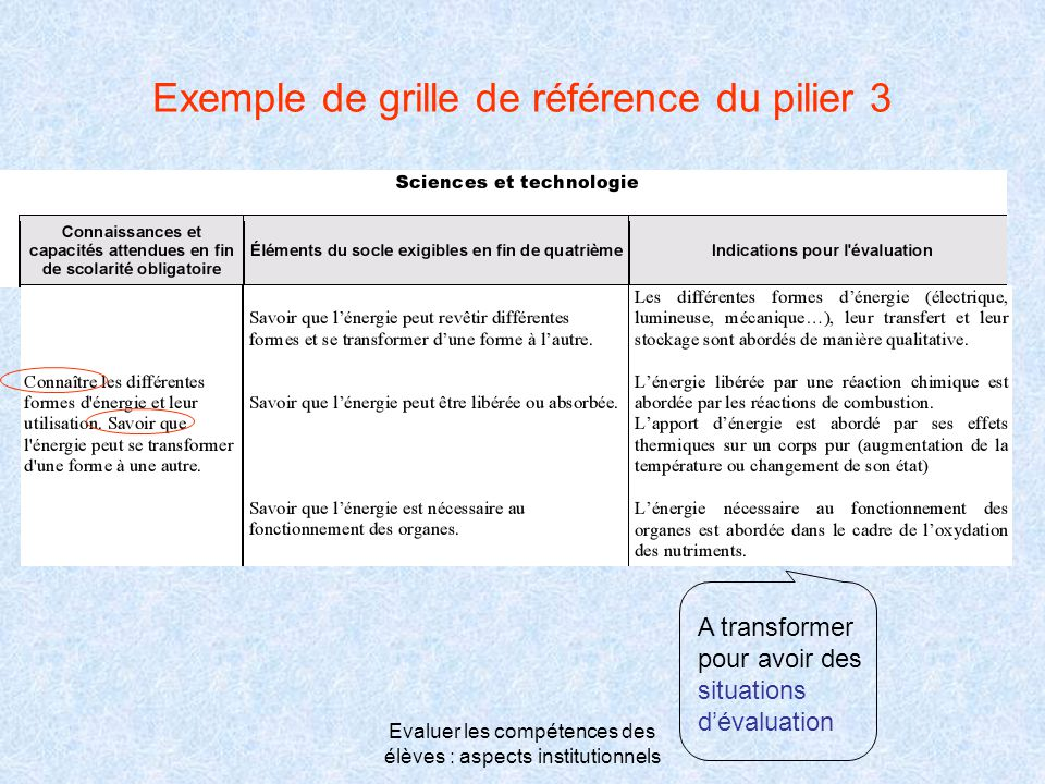 Exemple de grille de référence du pilier 3