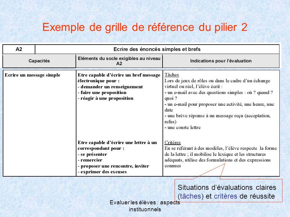 Exemple de grille de référence du pilier 2