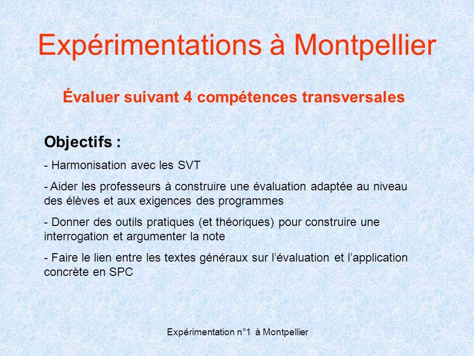 Expérimentations à Montpellier