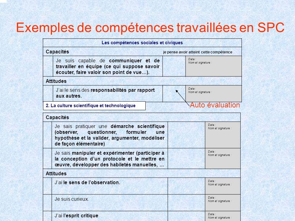 Exemples de compétences travaillées en SPC