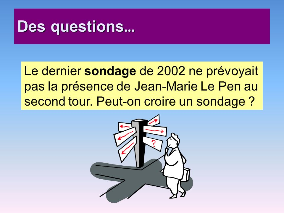 Des questions… Le dernier sondage de 2002 ne prévoyait pas la présence de Jean-Marie Le Pen au second tour.