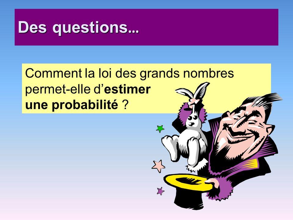 Des questions… Comment la loi des grands nombres permet-elle d'estimer une probabilité
