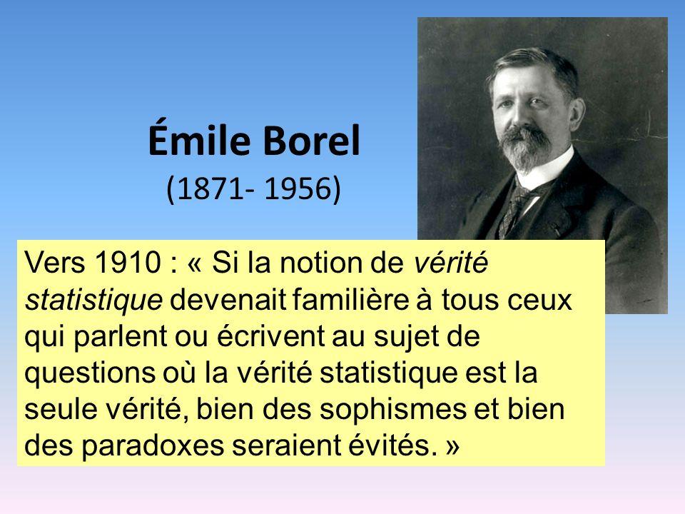 Émile Borel (1871- 1956)