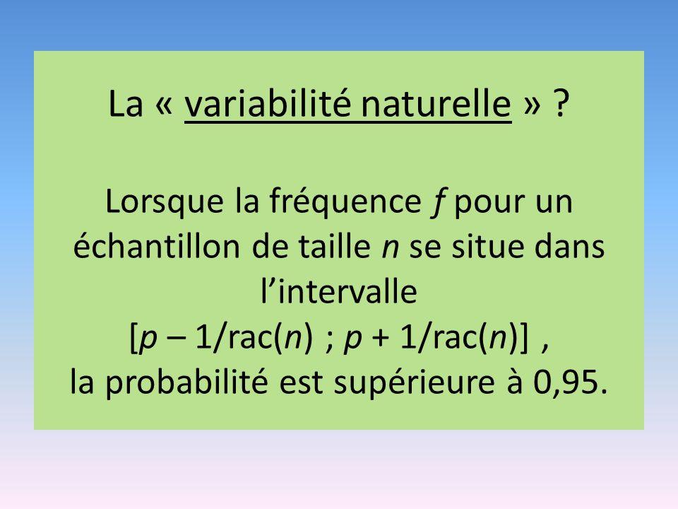 La « variabilité naturelle »