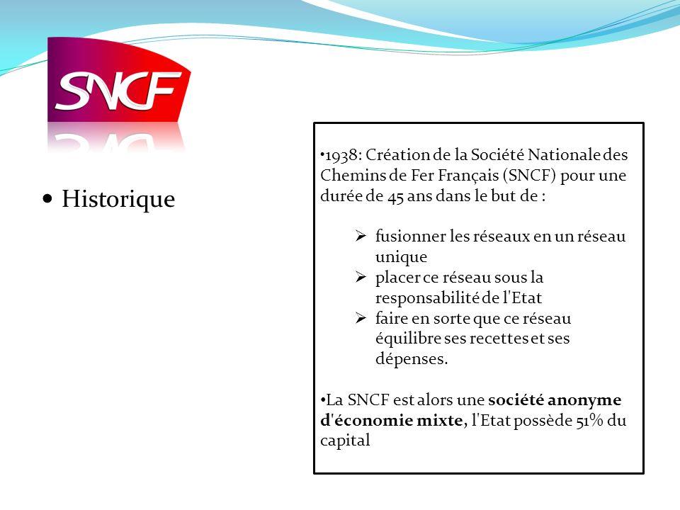 1938: Création de la Société Nationale des Chemins de Fer Français (SNCF) pour une durée de 45 ans dans le but de :