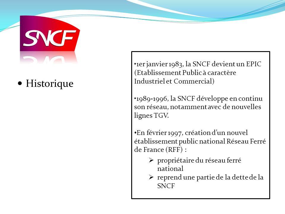 1er janvier 1983, la SNCF devient un EPIC (Etablissement Public à caractère Industriel et Commercial)