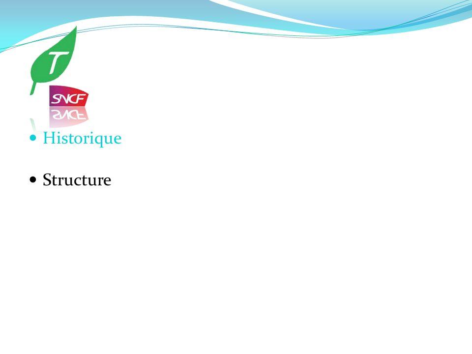 Historique Structure