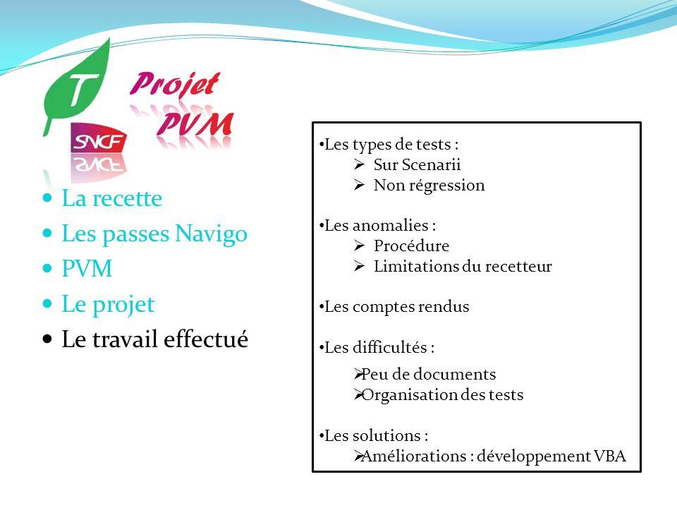 Projet PVM La recette Les passes Navigo PVM Le projet
