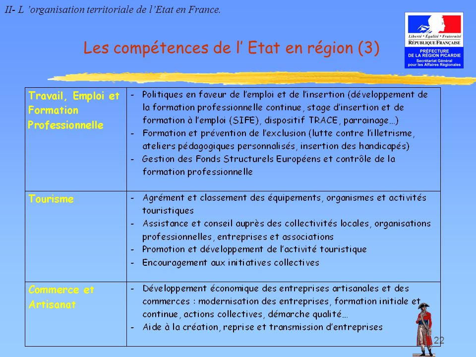 Les compétences de l' Etat en région (3)
