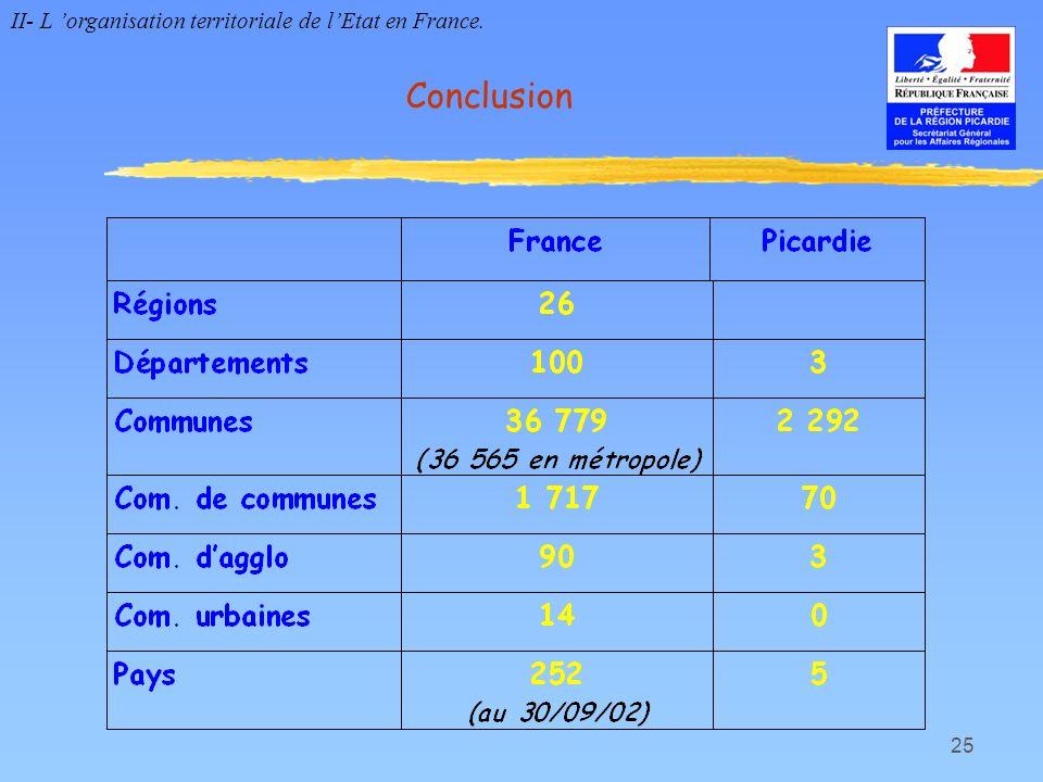 II- L 'organisation territoriale de l'Etat en France.