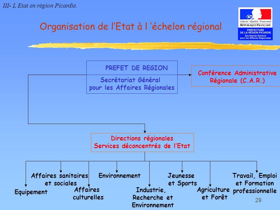 Organisation de l'Etat à l 'échelon régional