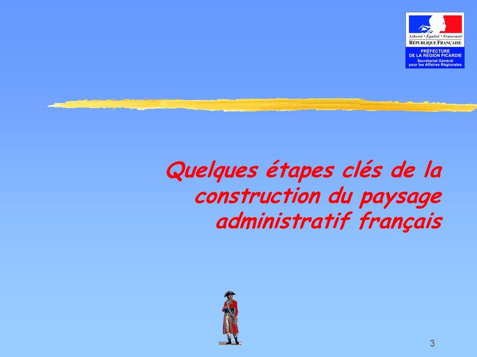 Quelques étapes clés de la construction du paysage administratif français
