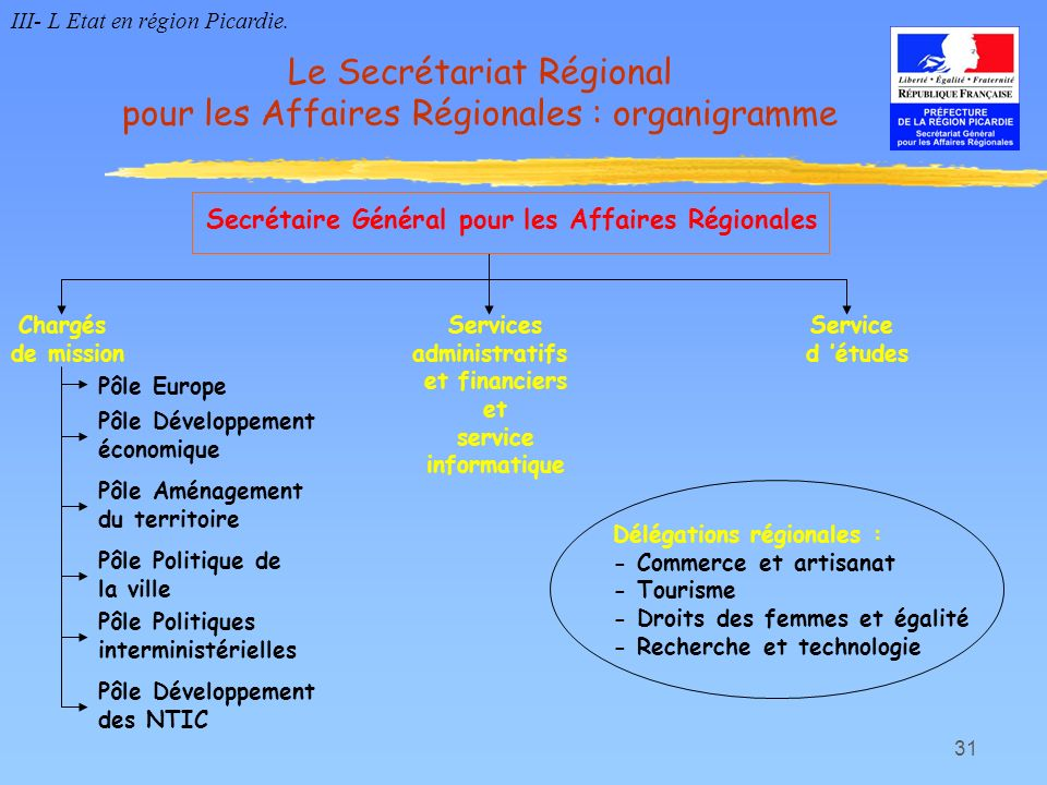 Le Secrétariat Régional pour les Affaires Régionales : organigramme