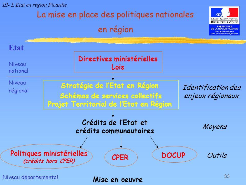 La mise en place des politiques nationales en région