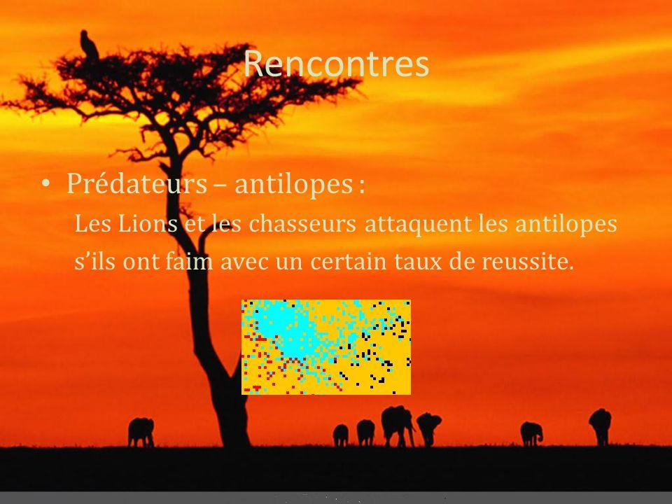 Rencontres Prédateurs – antilopes :