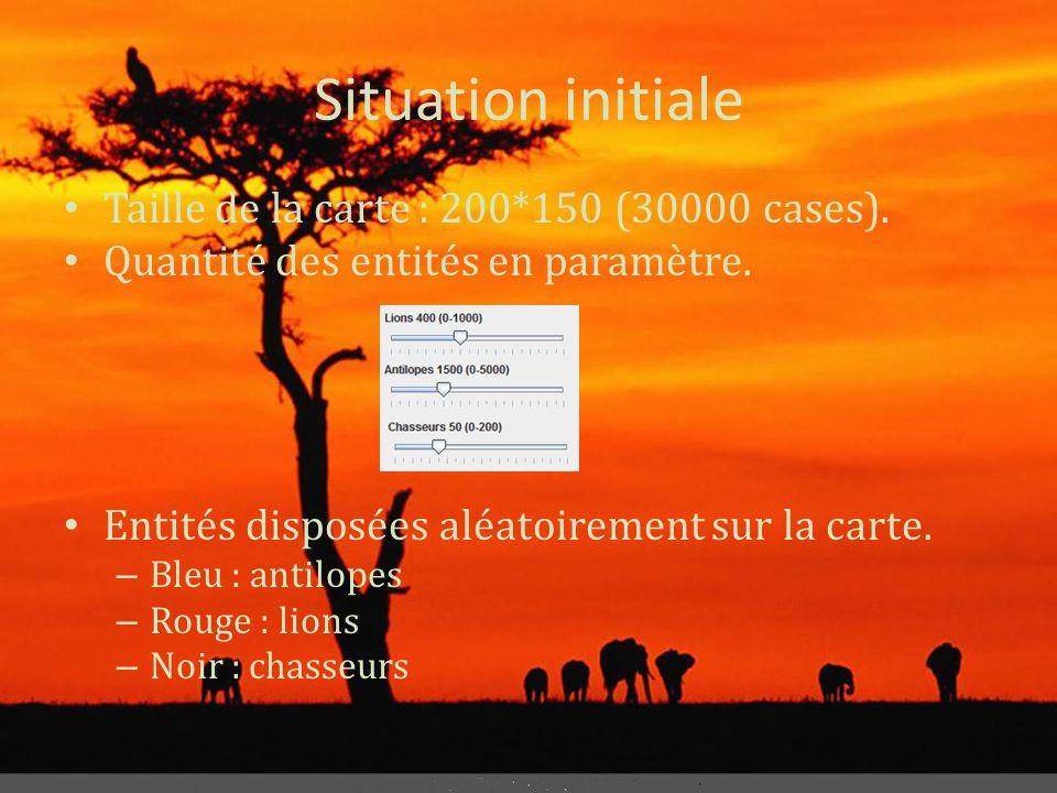 Situation initiale Taille de la carte : 200*150 (30000 cases).
