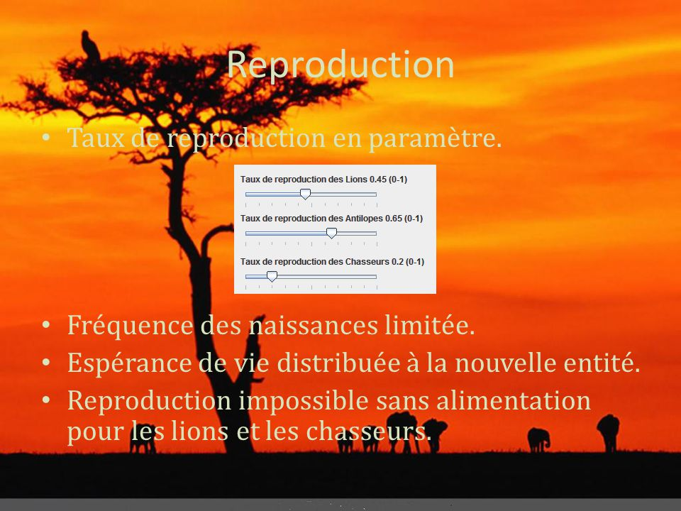 Reproduction Taux de reproduction en paramètre.