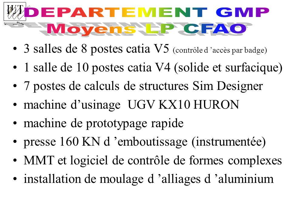 DEPARTEMENT GMP Moyens LP CFAO