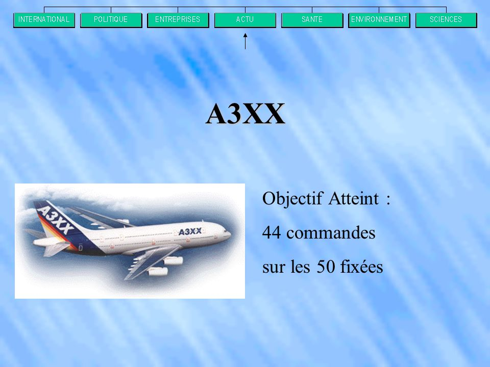 A3XX Objectif Atteint : 44 commandes sur les 50 fixées