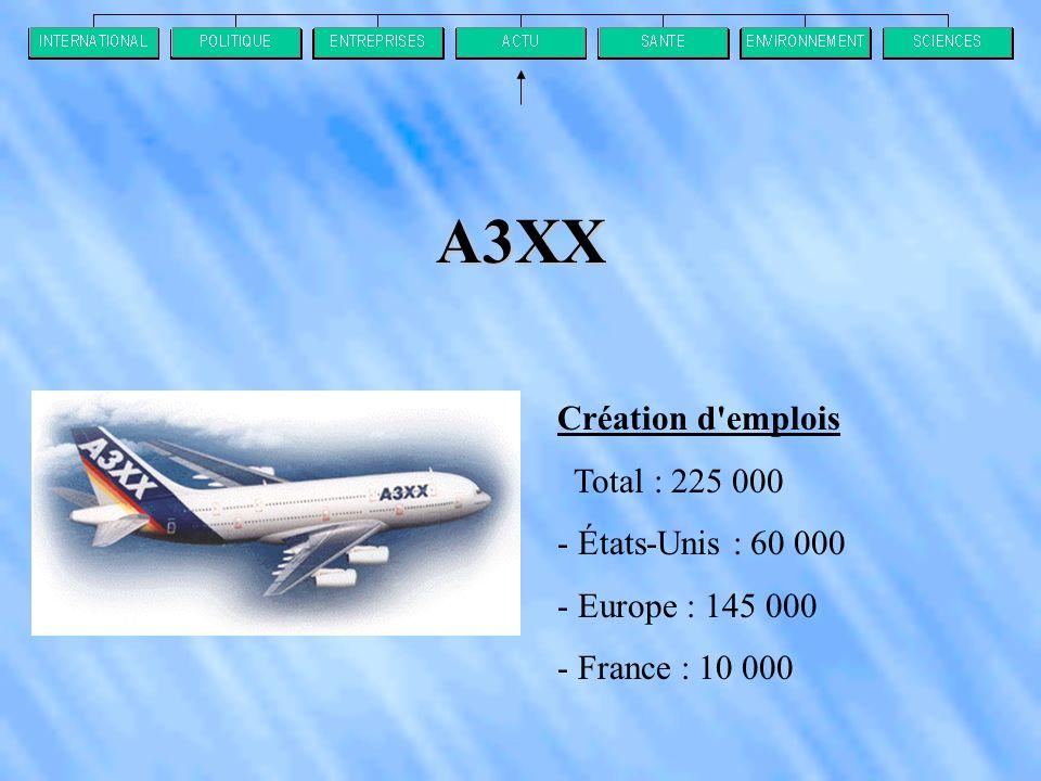 A3XX Création d emplois Total : 225 000 - États-Unis : 60 000