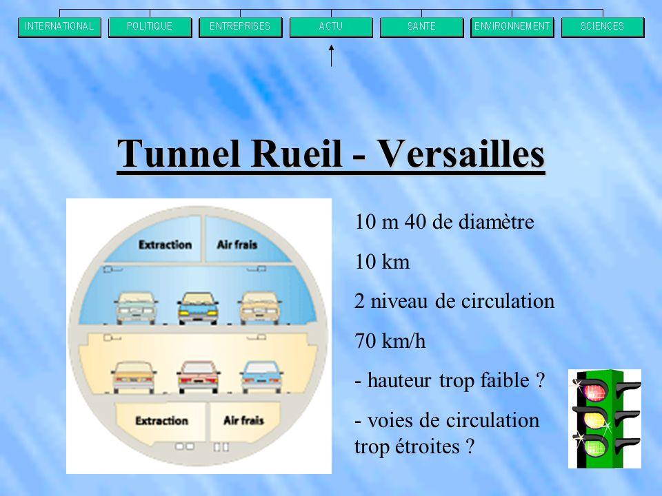 Tunnel Rueil - Versailles