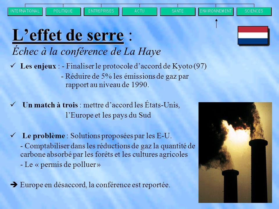 L'effet de serre : Échec à la conférence de La Haye