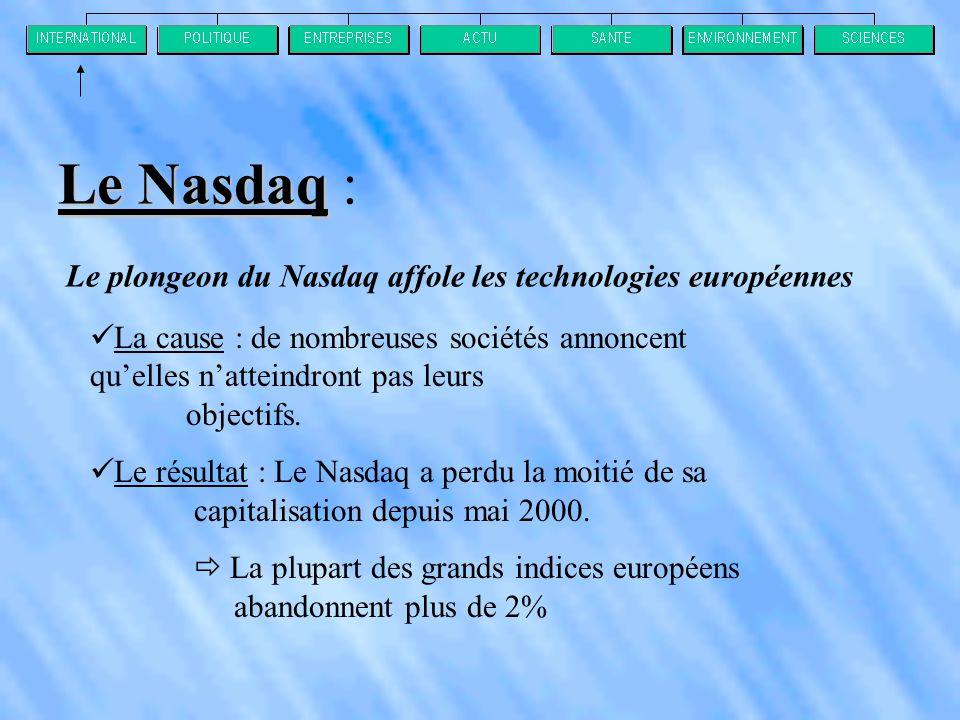 Le Nasdaq : Le plongeon du Nasdaq affole les technologies européennes