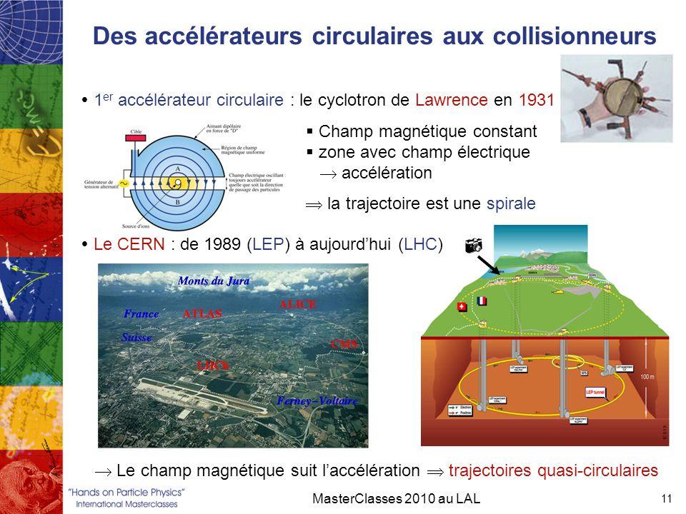 Des accélérateurs circulaires aux collisionneurs
