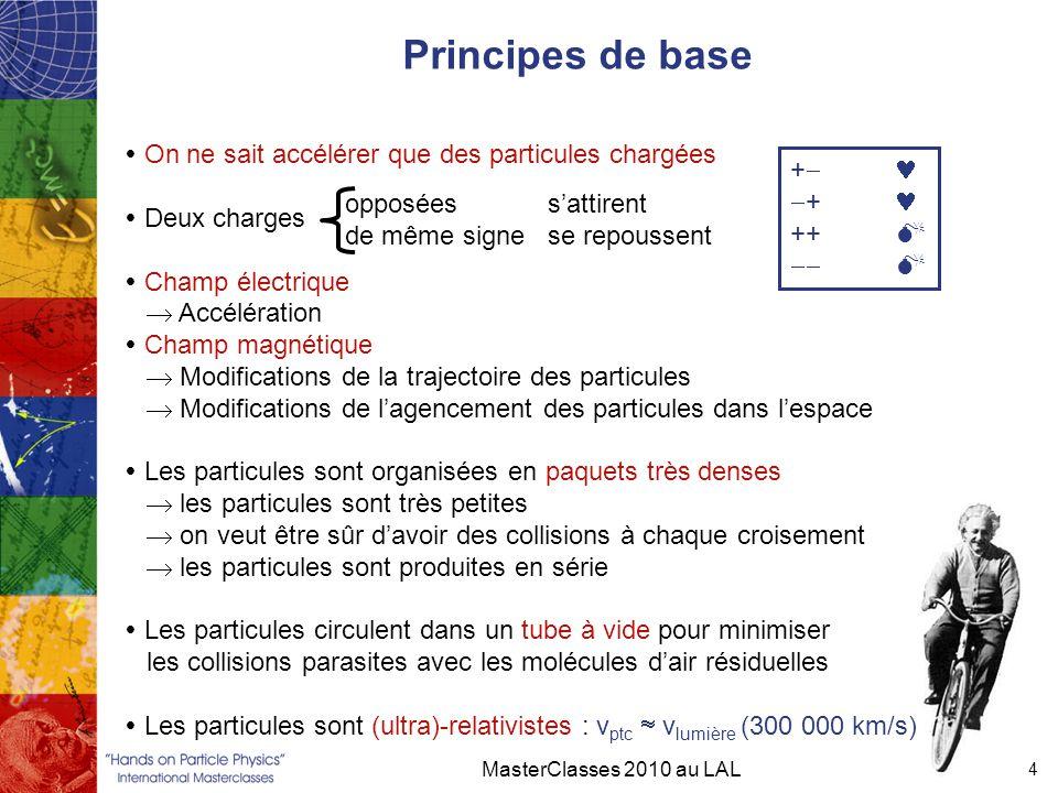 Principes de base  On ne sait accélérer que des particules chargées