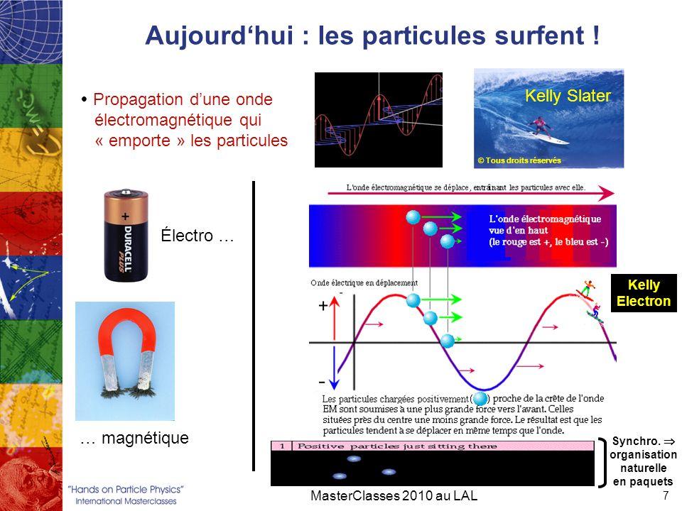 Aujourd'hui : les particules surfent !