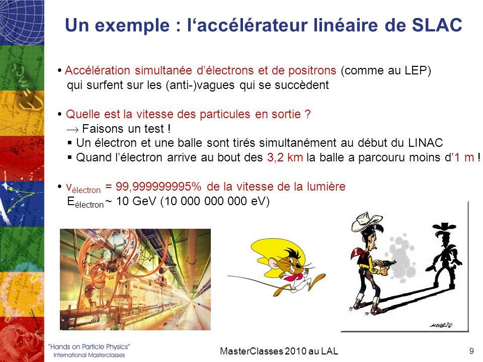 Un exemple : l'accélérateur linéaire de SLAC