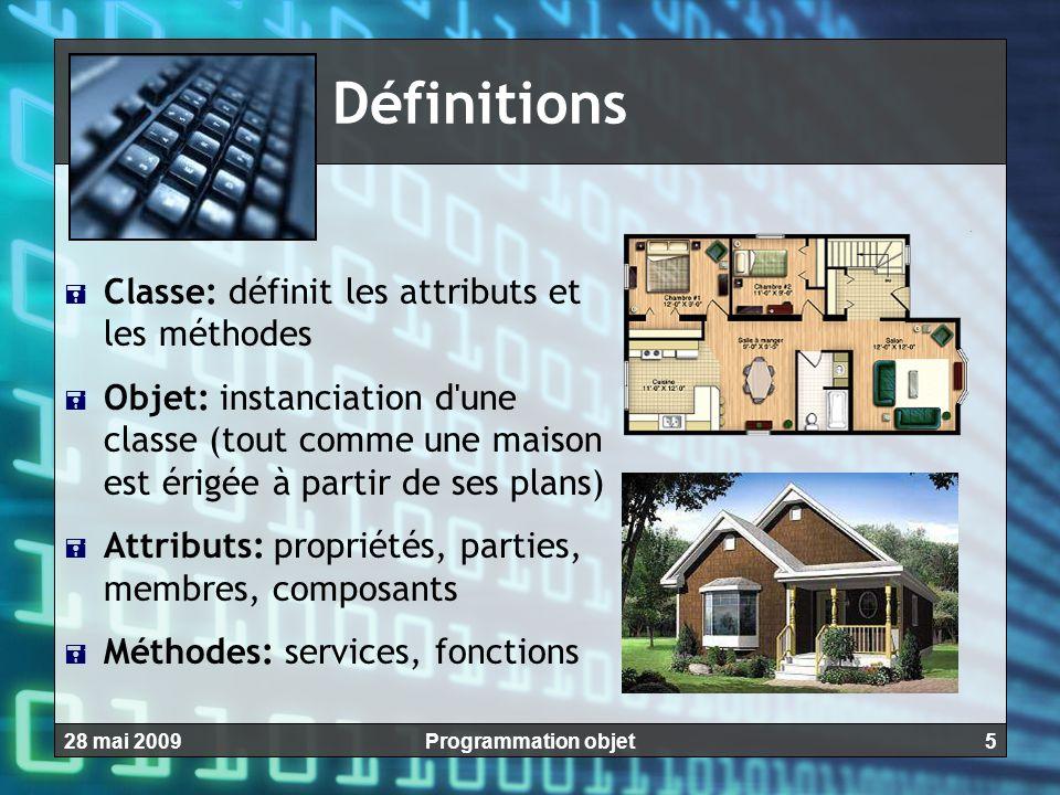 Définitions Classe: définit les attributs et les méthodes