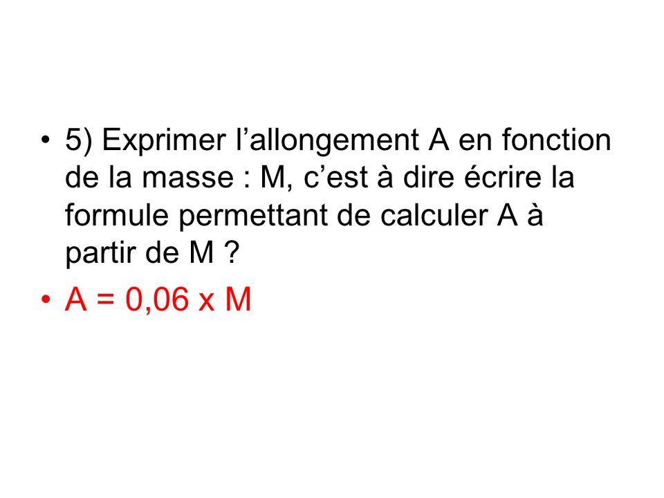 5) Exprimer l'allongement A en fonction de la masse : M, c'est à dire écrire la formule permettant de calculer A à partir de M