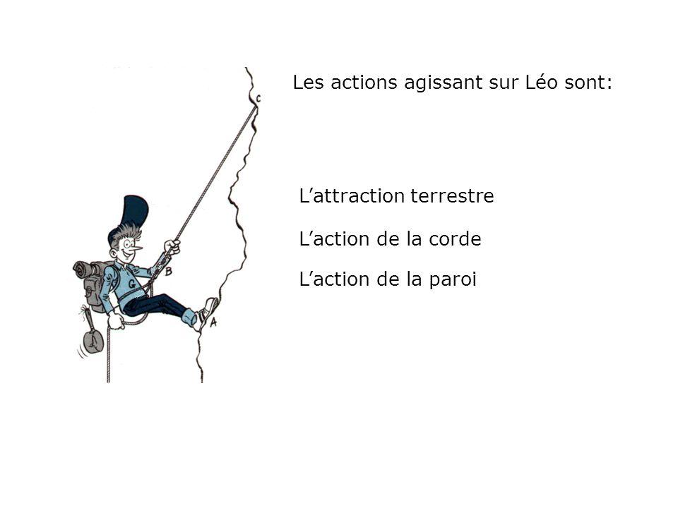 Les actions agissant sur Léo sont: