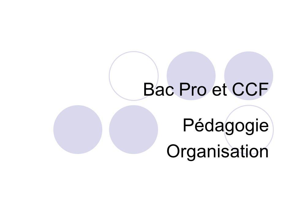 Pédagogie Organisation