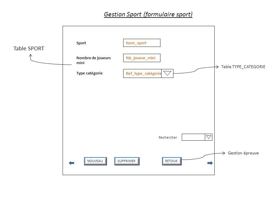 Gestion Sport (formulaire sport)