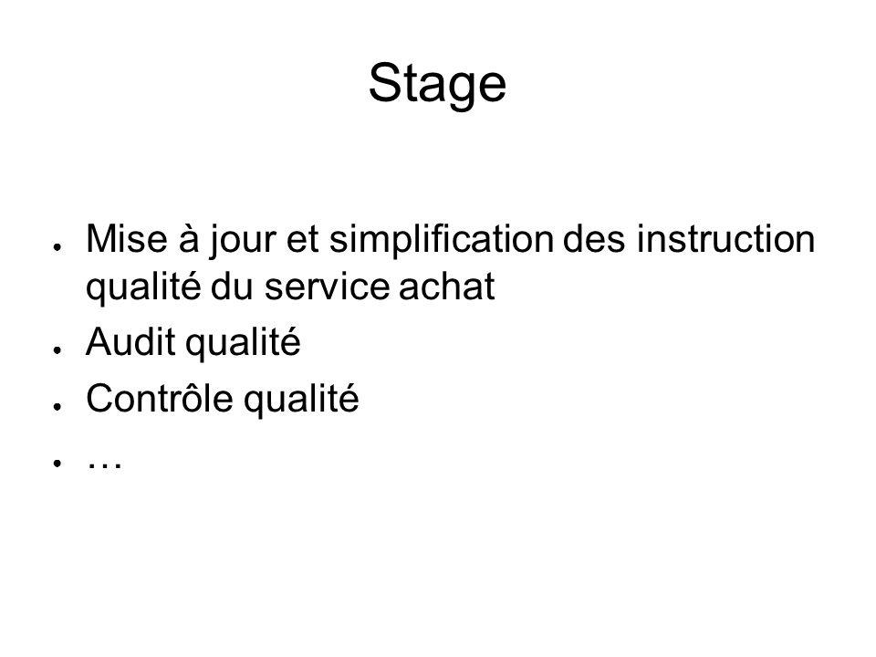 Stage Mise à jour et simplification des instruction qualité du service achat. Audit qualité. Contrôle qualité.