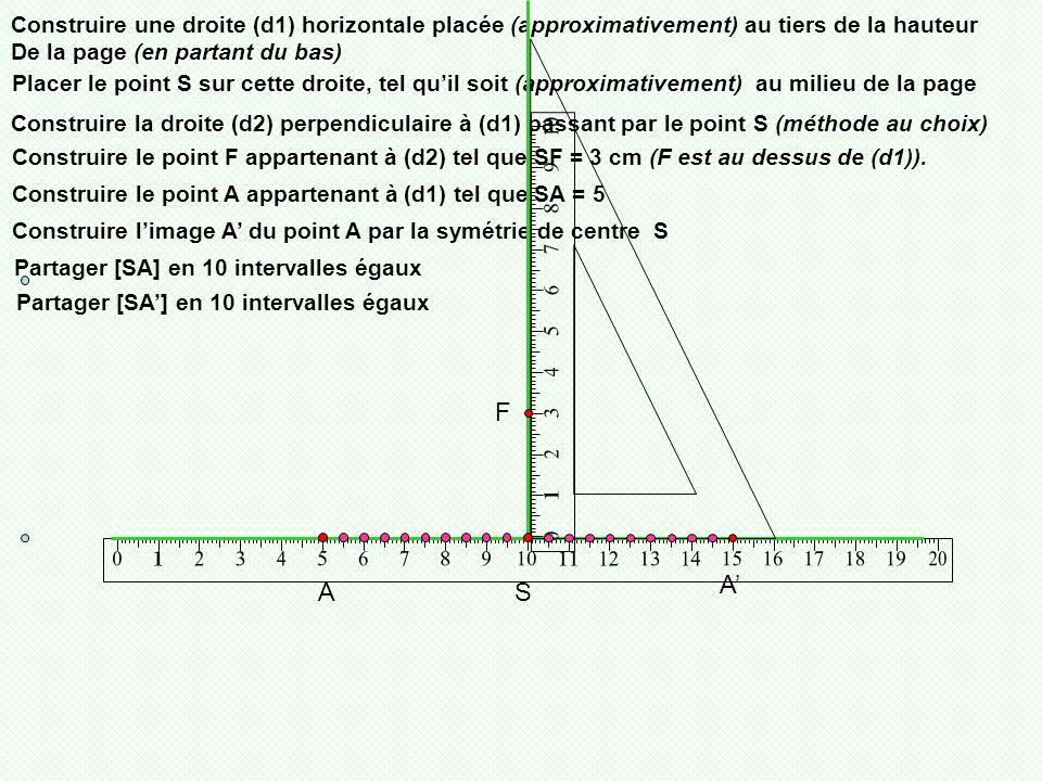 Construire une droite (d1) horizontale placée (approximativement) au tiers de la hauteur