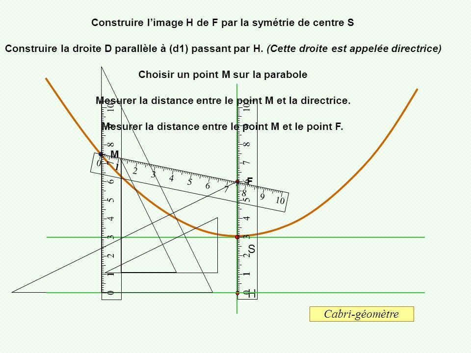 Construire l'image H de F par la symétrie de centre S