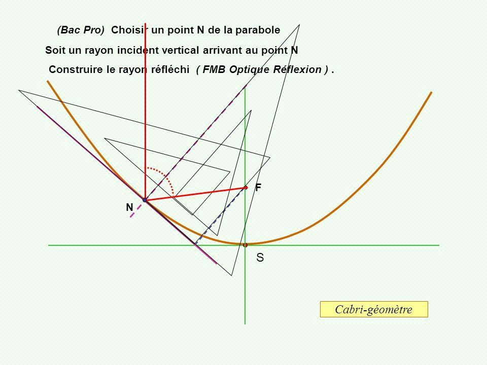 S Cabri-géomètre (Bac Pro) Choisir un point N de la parabole