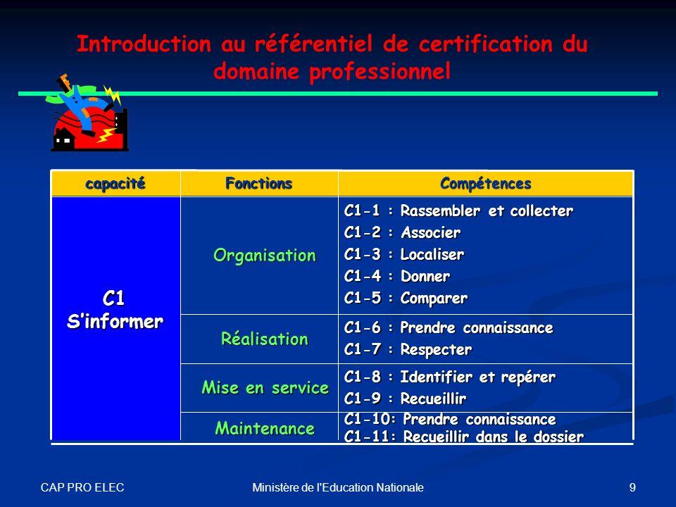 Introduction au référentiel de certification du domaine professionnel