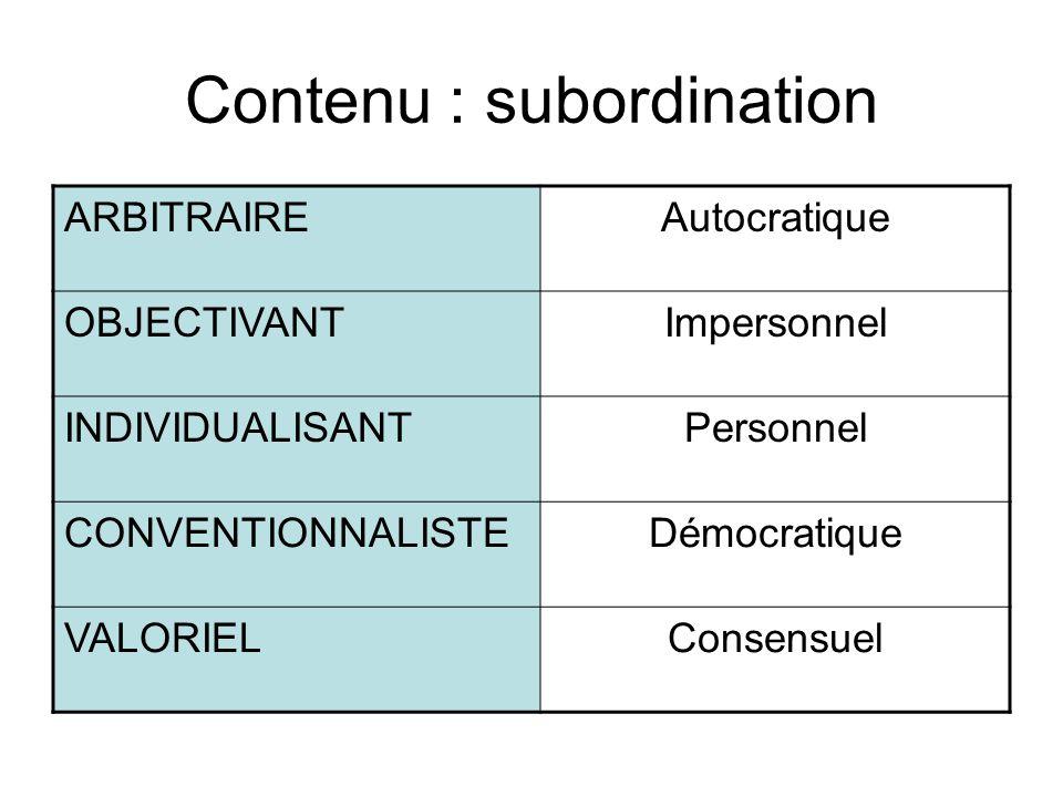 Contenu : subordination